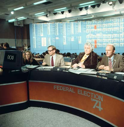 National_Tally_Room_1974